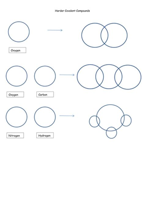 Covalent Bonding Worksheet by Ionic And Covalent Bonding By Jechr Teaching Resources Tes