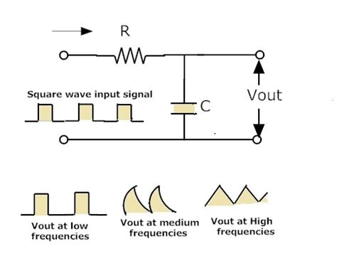 rc integrator circuit square wave order and second order passive low pass filter circuits