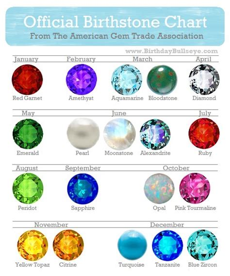 birth colors birthstones for each month birthstone list at a glance