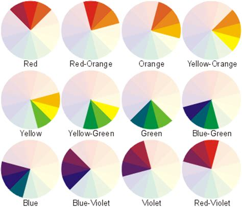 analogous color scheme 5 1 2 colour schemes technical presentation proficiency