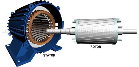 motor rotor induction motor