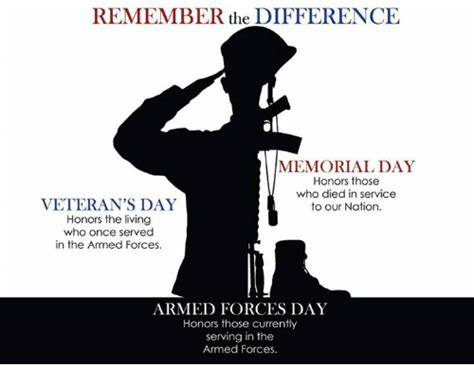 Memorial Day Honors Those Who Died In Service To Our Country memorial day memes of 2016 on sizzle family