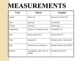 M2 To Square Feet Measurements There Are Different Types Of Measurements