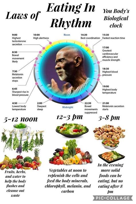 Eat When On Detox by How To Eat Clean In Rhythm Dr Sebi Recipes