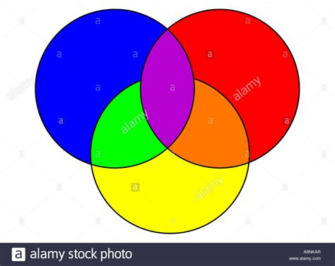 is blue a primary color image of a color wheel with the three primary colors