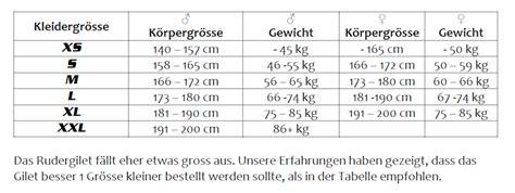 idealgewicht tabelle rr tib di bi