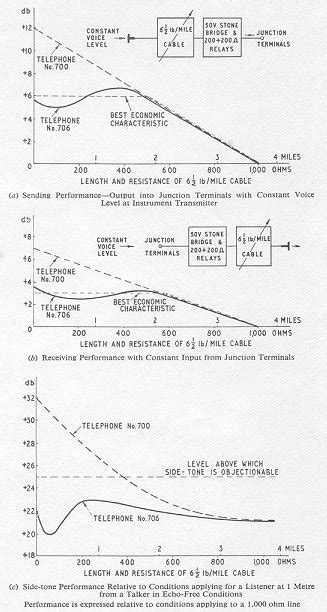 image of erfly valve impremedia net