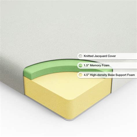 Memory Foam Mattress Are They by Which Is Healthier Mattress Or Memory Foam Mattress