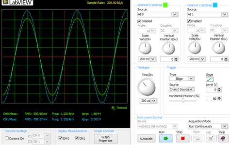 capacitor unity power factor unity power factor correction from waveforms electrical engineering stack exchange
