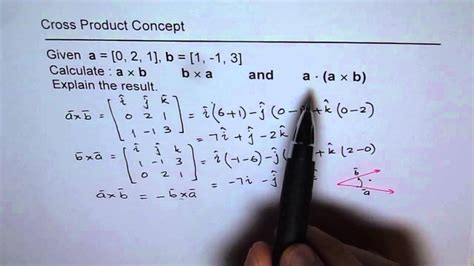 cross product  commutative  results normal vector