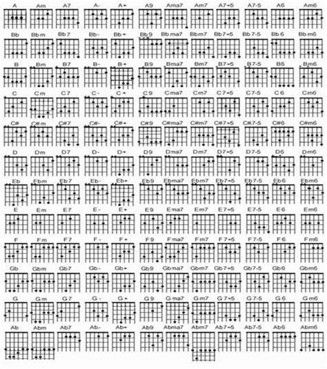belajar kunci gitar full cara mudah belajar memainkan gitar