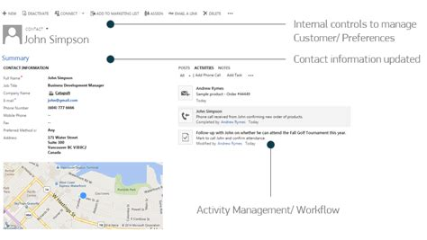 Help Desk Scenarios by Crm Sharepoint Integration 101 Customer Service Scenarios