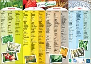 les fruits et l 233 gumes de saison calendrier pdf par