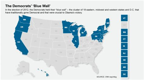 what is a blue democrat holding democratic blue wall was crucial for obama victory cnnpolitics