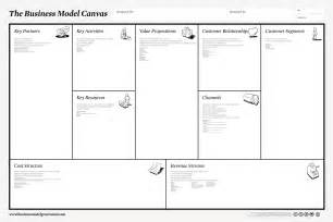 Canvas Template by Business Models Knowledge Center