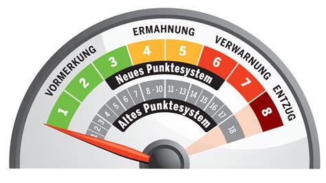 ab wann punkte in flensburg f 252 hrerschein ab 1 mai gilt das neue punkte system faer