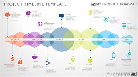 Fifteen Phase Creative Timeline Slide Project Management Timeline And Management Timeline Design Template