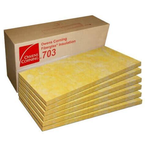 owens corning fiberglass insulation the acoustic treatment guide for panels foam ln