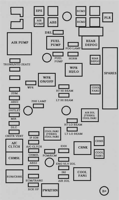 chevy 454 fuse box diagram chevy get free image about wiring diagram under hood fuse box 1998 chevy blazer wiring diagram for free