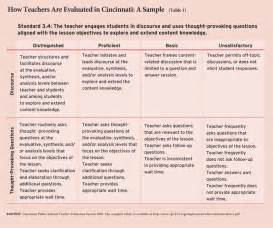 Teacher performance evaluation forms