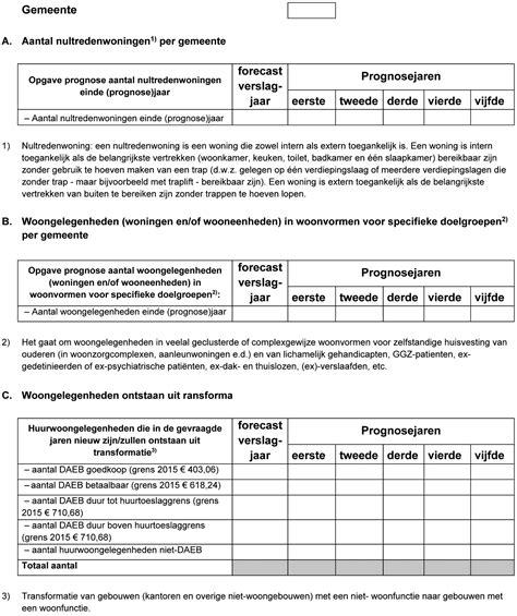 voorbeeld plaatsbeschrijving regeling de minister voor wonen en rijksdienst 17 juni 2015 nr 0000336120 houdende