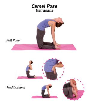 boat pose chakra benefits how to do camel pose in yoga