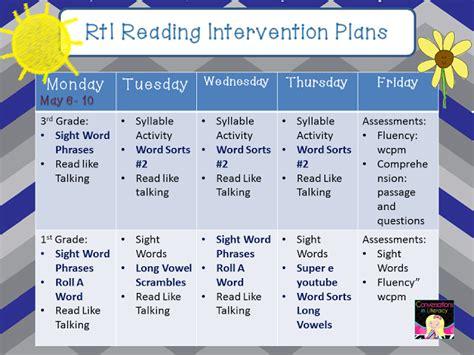 rti lesson plan template rti reading intervention lesson plans visual lesson plans