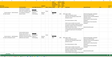 test cases template excel export test cases from excel to tfs microsoft dynamics