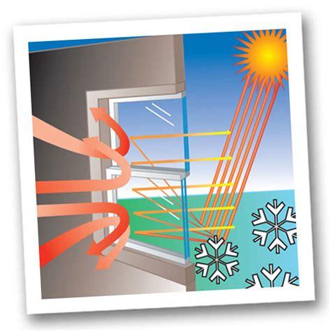 millennium home design windows energy efficient windows millennium home design