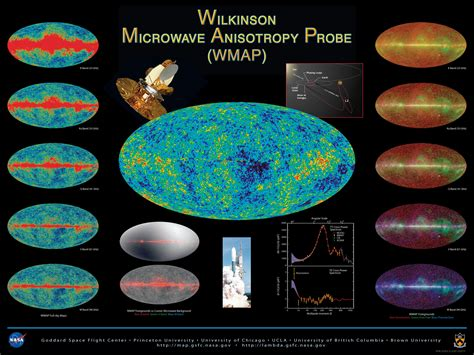 Microwave Cosmos map of the universe nasa pics about space