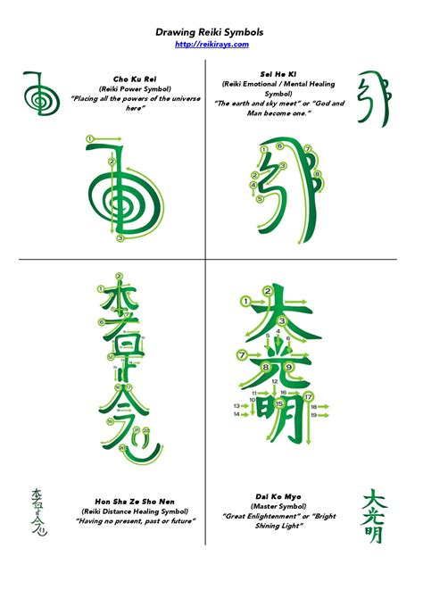 doodle drawings and their meanings how to draw the reiki symbols infographic reiki rays