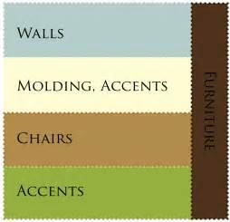 office color schemes best 25 office color schemes ideas on bedroom