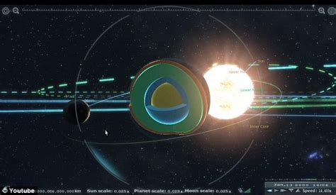 the solar system explore your backyard the solar system explore your backyard 28 images see