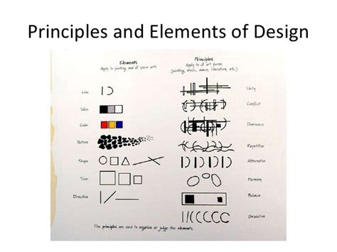 design elements com principles and elements of design chart by jo taylor from