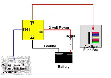 how to get power to radio and add circuits for power