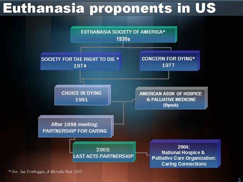 quotes  euthanasia quotesgram
