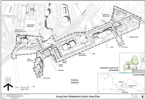 yii different layout for action 7 action area plans