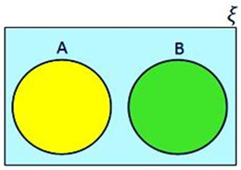 sets subsets and venn diagrams venn diagrams set diagrams universal set subsets set disjoint set