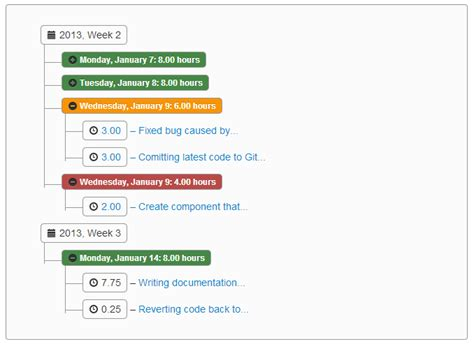 jquery tutorial treeview tree built with twitter bootstrap and backbone js stack