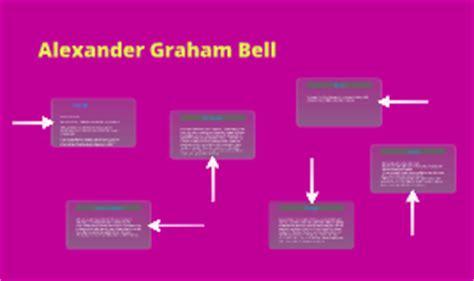 alexander graham bell biography timeline alexander graham bell timeline by anna overstreet on prezi