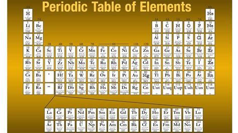 los alamos printable periodic table new super heavy element 117 confirmed by scientists fox news