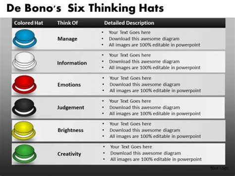 de bonos six thinking hats ppt 9 powerpoint templates