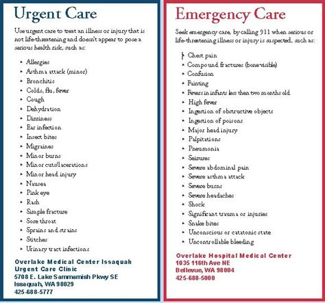 what is a level 4 emergency room visit redmond neighborhood urgent vs emergency care