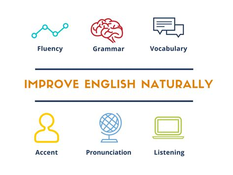 themes for english speaking club become an advanced english speaker english speaking course