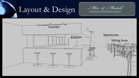 Galley Kitchen Designs Layouts presentation of a restaurant project for coursework