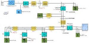 wind farm schematics wind wiring diagram free