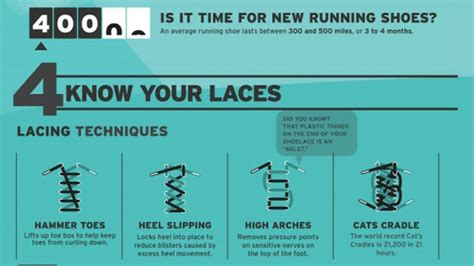 ways to lace running shoes choose lace and replace your running shoes based on how