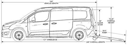 Ford Transit Connect Interior Dimensions Ford Transit Connect Dimensions
