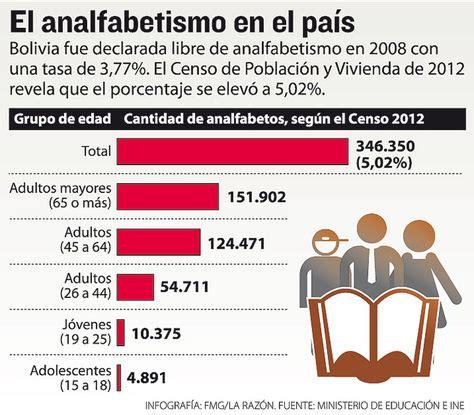 que por centaje se paga por esalud calidad de vida en bolivia b 233 lgica e india