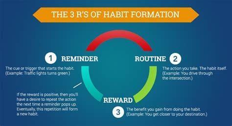 5 ways you can start a new habit today brainspeak 174